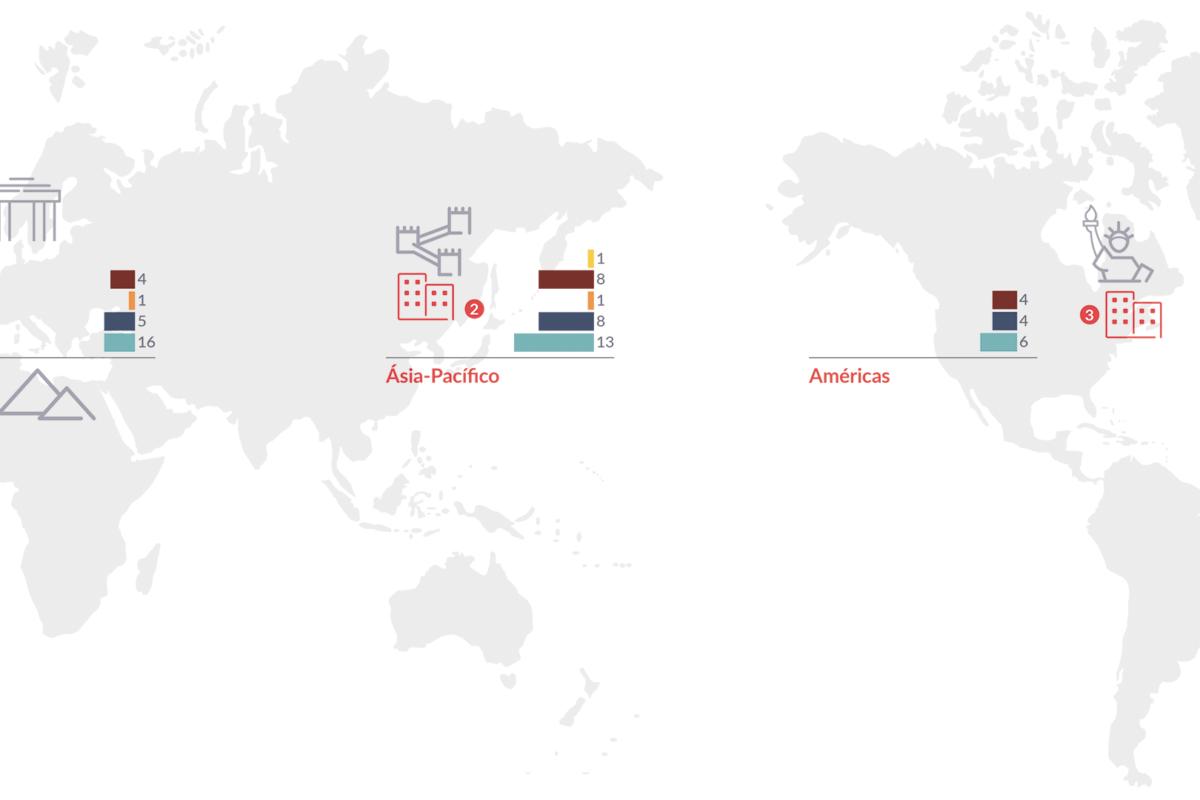 Atotech: Presença Global