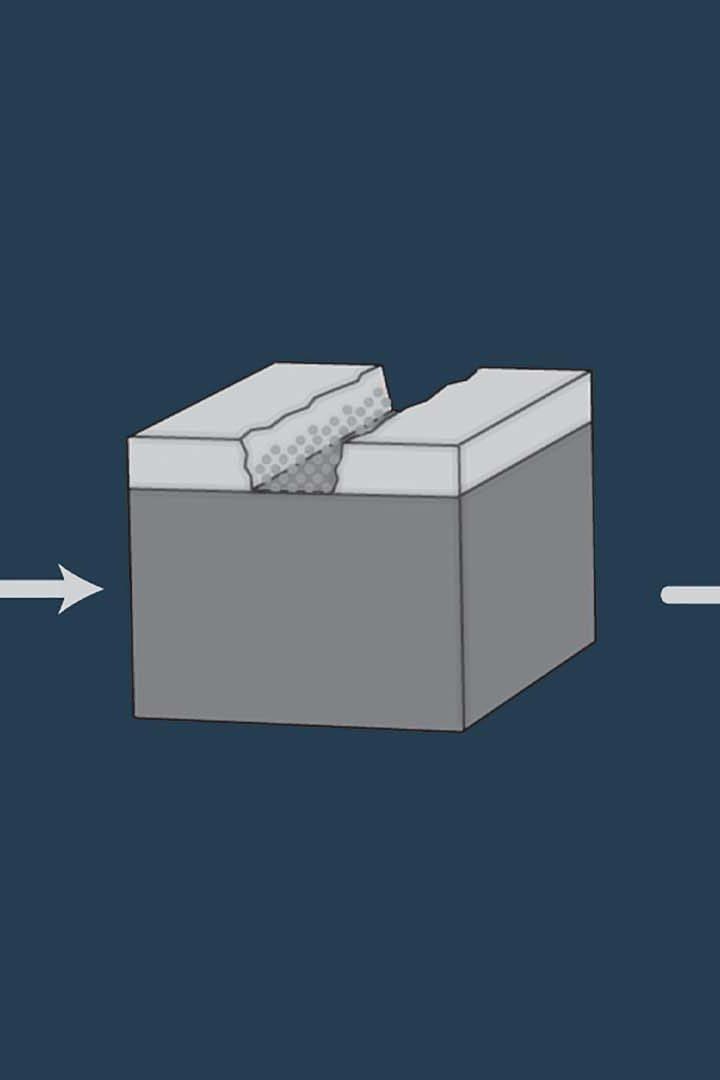 Como o Sistema Duplex  aumenta a vida útil do aço
